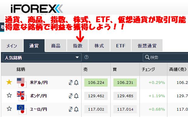 iForexで億単位の利益を狙うなら商品取引は必要不可欠
