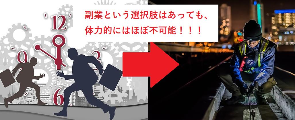 日本人は副業をすることが不可能であることを説明した資料