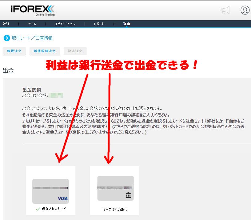 iForexの出金は銀行送金で行います