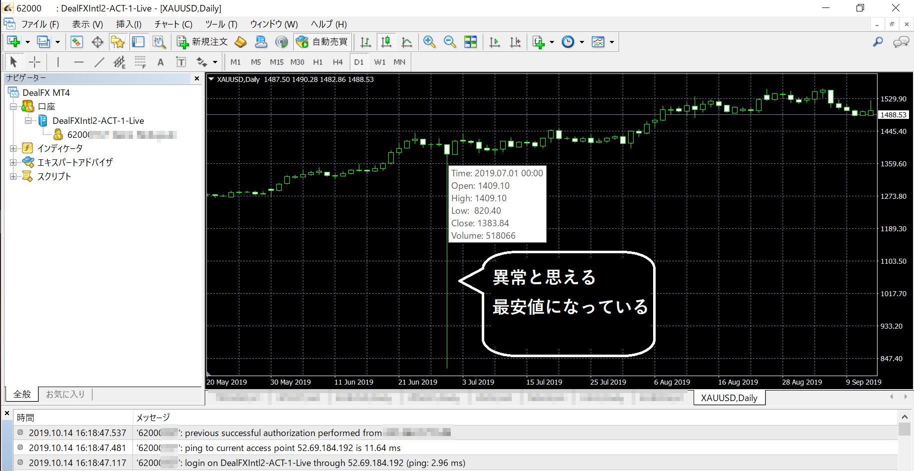 DealFXの透明性を説明した日本初の図