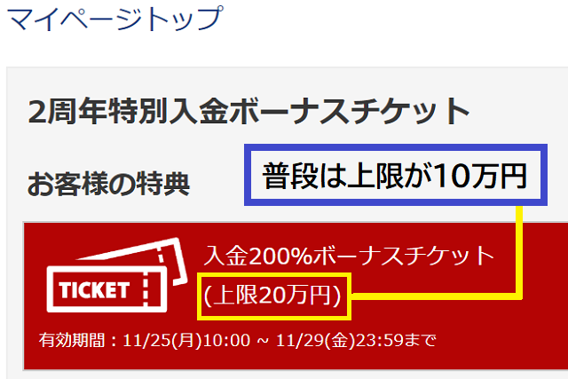 is6comの入金200%ボーナス上限がアップしている!